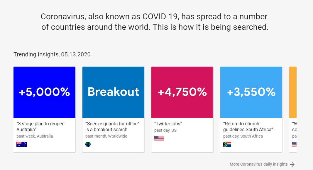 4 breakout google searches on 05.13.2020